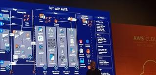 AWS Cloud at Atlogys